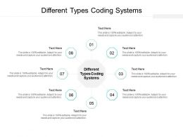 Different Types Coding Systems Ppt Powerpoint Presentation Infographic Template Cpb