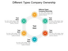 Different Types Company Ownership Ppt Powerpoint Presentation Outline Clipart Images Cpb