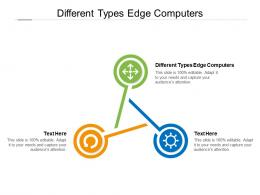 Different Types Edge Computers Ppt Powerpoint Presentation Inspiration Background Image Cpb