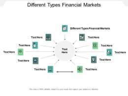 Different Types Financial Markets Ppt Powerpoint Presentation Outline Graphic Tips Cpb