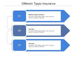 Different Types Insurance Ppt Powerpoint Presentation Outline Design Inspiration Cpb