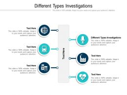 Different Types Investigations Ppt Powerpoint Presentation Slides Layout Cpb