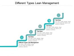 Different Types Lean Management Ppt Powerpoint Presentation Portfolio Guide Cpb