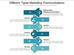 Different Types Marketing Communications Ppt Powerpoint Presentation Gallery Layout Cpb