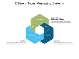 Different Types Messaging Systems Ppt Powerpoint Professional Pictures Cpb