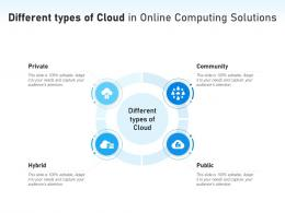 Different Types Of Cloud In Online Computing Solutions