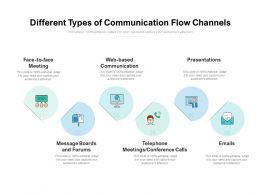 Different Types Of Communication Flow Channels