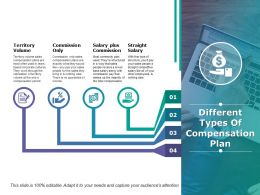 Different Types Of Compensation Plan Salary Plus Commission