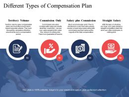 Different Types Of Compensation Plan Territory Volume Ppt Powerpoint Presentation Example