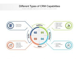 Different Types Of CRM Capabilities