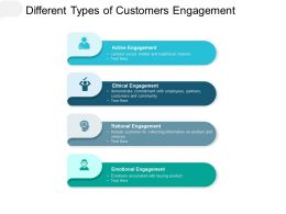Different Types Of Customers Engagement