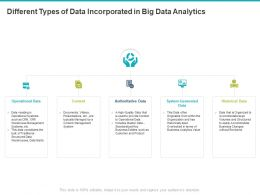 Different Types Of Data Incorporated In Big Data Analytics Ppt Powerpoint Presentation File Information