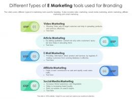 Different Types Of E Marketing Tools Used For Branding