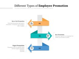 Different Types Of Employee Promotion