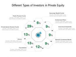 Different Types Of Investors In Private Equity