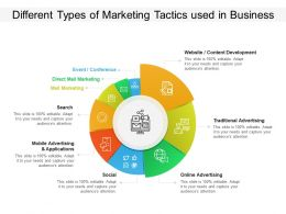Different Types Of Marketing Tactics Used In Business