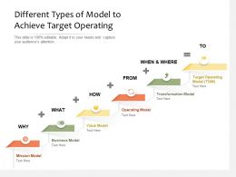 Different Types Of Model To Achieve Target Operating