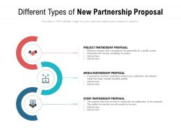 Different Types Of New Partnership Proposal