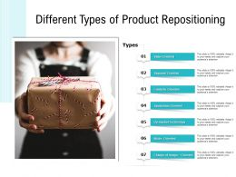 Different Types Of Product Repositioning