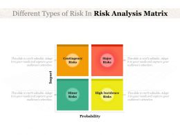 Different Types Of Risk In Risk Analysis Matrix