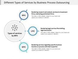 Different Types Of Services By Business Process Outsourcing