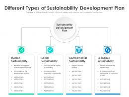 Different Types Of Sustainability Development Plan