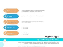 Different Types Of Technological Crisis Ppt Powerpoint Gallery Outline