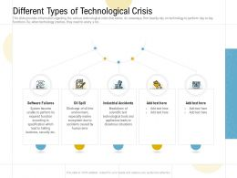 Different Types Of Technological Crisis Ppt Powerpoint Presentation Influencers