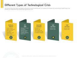 Different Types Of Technological Crisis Scientific Ppt Powerpoint Samples