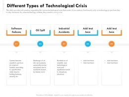Different Types Of Technological Crisis Software Ppt Outline