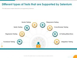 Different Types Of Tests That Are Supported By Selenium Smoke Ui Ppt Slides