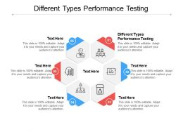 Different Types Performance Testing Ppt Powerpoint Presentation Summary Graphics Tutorials Cpb