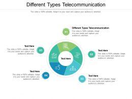 Different Types Telecommunication Ppt Powerpoint Presentation Portfolio Aids Cpb