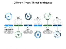 Different Types Threat Intelligence Ppt Powerpoint Presentation Portfolio Smartart Cpb