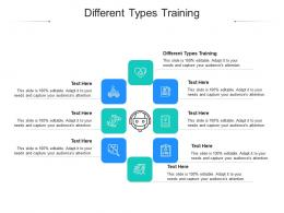 Different Types Training Ppt Powerpoint Presentation Slides Skills Cpb