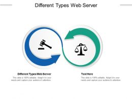 Different Types Web Server Ppt Powerpoint Presentation Professional Information Cpb