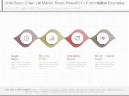 Different Units Sales Growth In Market Share Powerpoint Presentation Examples