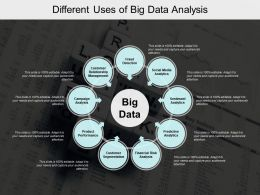 Different Uses Of Big Data Analysis