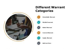 Different Warrant Categories Equity Warrant Ppt Powerpoint Presentation Model