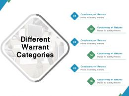 Different Warrant Categories Ppt Powerpoint Presentation File Gallery
