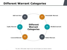 Different Warrant Categories Ppt Powerpoint Presentation Inspiration