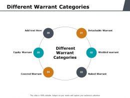 Different Warrant Categories Ppt Powerpoint Presentation Inspiration