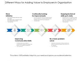 Different Ways For Adding Value To Employers In Organization