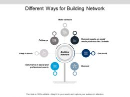 Different Ways For Building Network