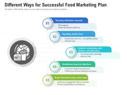 Different Ways For Successful Food Marketing Plan