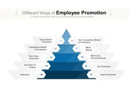 Different Ways Of Employee Promotion