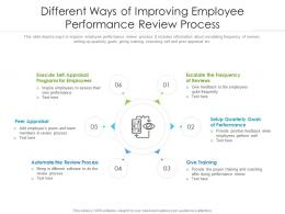Different Ways Of Improving Employee Performance Review Process