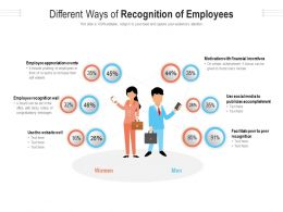 Different Ways Of Recognition Of Employees