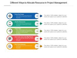 Different Ways To Allocate Resource In Project Management