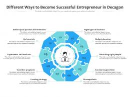 Different Ways To Become Successful Entrepreneur In Decagon